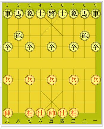 满洲棋 满族的民间娱乐性体育活动 满族体育 第4张